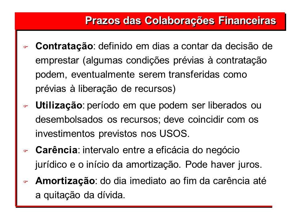 Prazos das Colaborações Financeiras F Contratação: definido em dias a contar da decisão de emprestar (algumas condições prévias à contratação podem, e