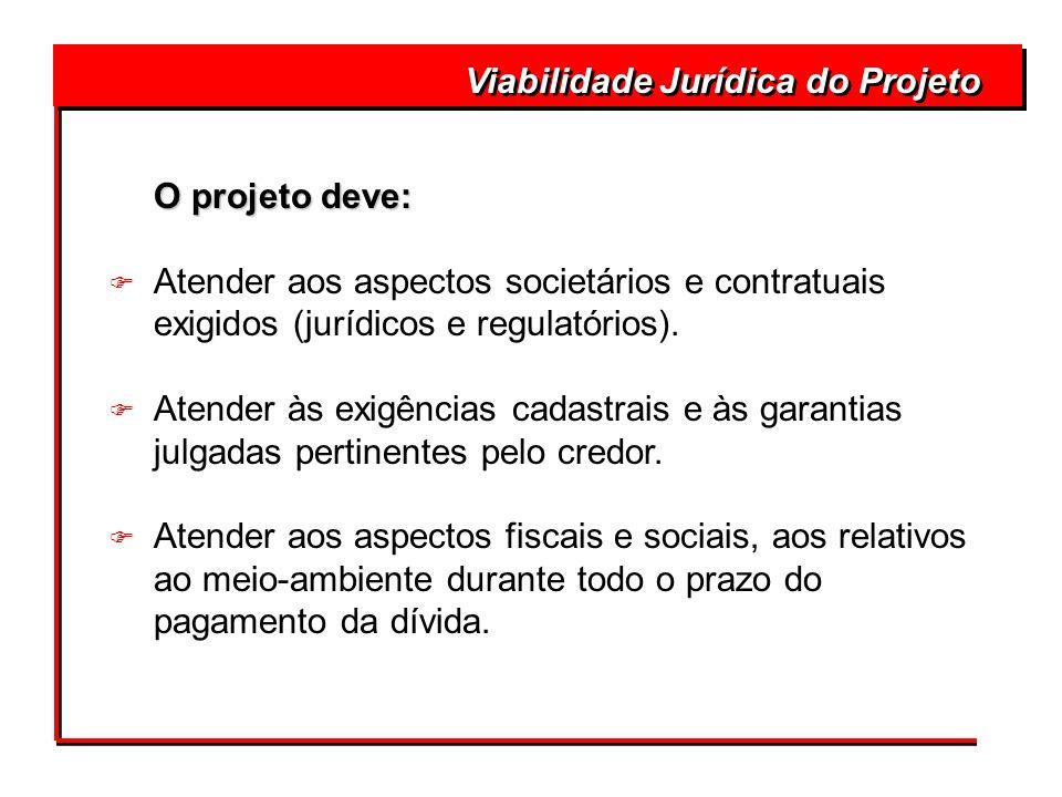Penhor F comum (tradição), especial (cláusula constituti); F identificação precisa no contrato / endosso; F escritura pública (Of.