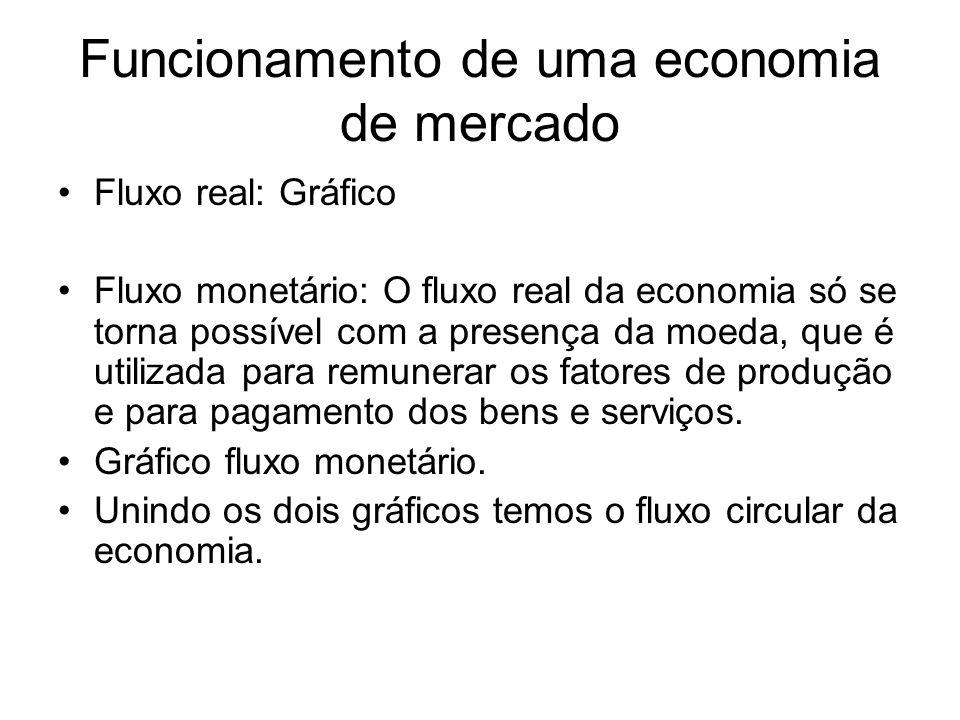 Funcionamento de uma economia de mercado Fluxo real: Gráfico Fluxo monetário: O fluxo real da economia só se torna possível com a presença da moeda, q