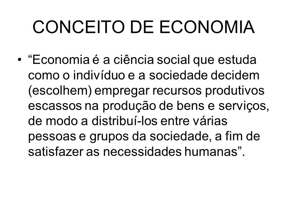 CONCEITO DE ECONOMIA Economia é a ciência social que estuda como o indivíduo e a sociedade decidem (escolhem) empregar recursos produtivos escassos na