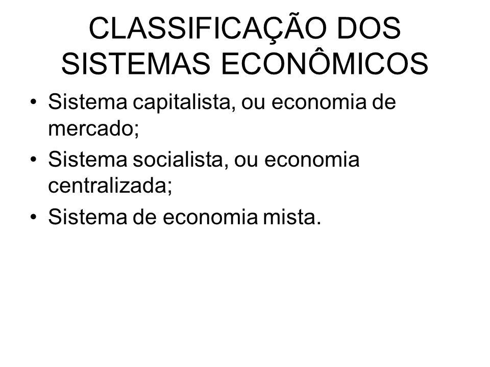 CLASSIFICAÇÃO DOS SISTEMAS ECONÔMICOS Sistema capitalista, ou economia de mercado; Sistema socialista, ou economia centralizada; Sistema de economia m