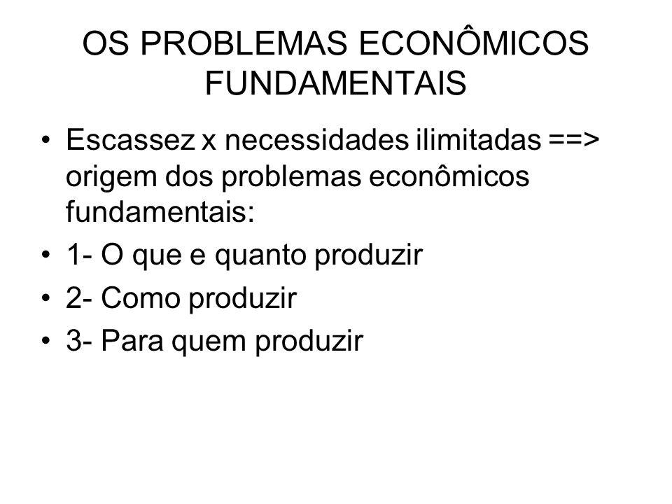 OS PROBLEMAS ECONÔMICOS FUNDAMENTAIS Escassez x necessidades ilimitadas ==> origem dos problemas econômicos fundamentais: 1- O que e quanto produzir 2