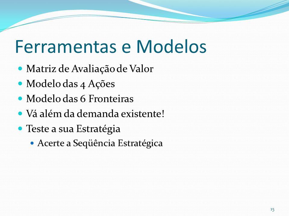 Ferramentas e Modelos Matriz de Avaliação de Valor Modelo das 4 Ações Modelo das 6 Fronteiras Vá além da demanda existente! Teste a sua Estratégia Ace