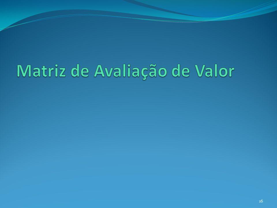 Matriz de Avaliação de Valor Captar a situação atual de mercado: Concorrentes; Valores observados pelos clientes; Fronteiras de mercado; Mapeamento de sua empresa, frente aos concorrentes Vários atributos 17