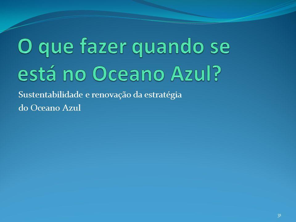 Sustentabilidade e renovação da estratégia do Oceano Azul 31