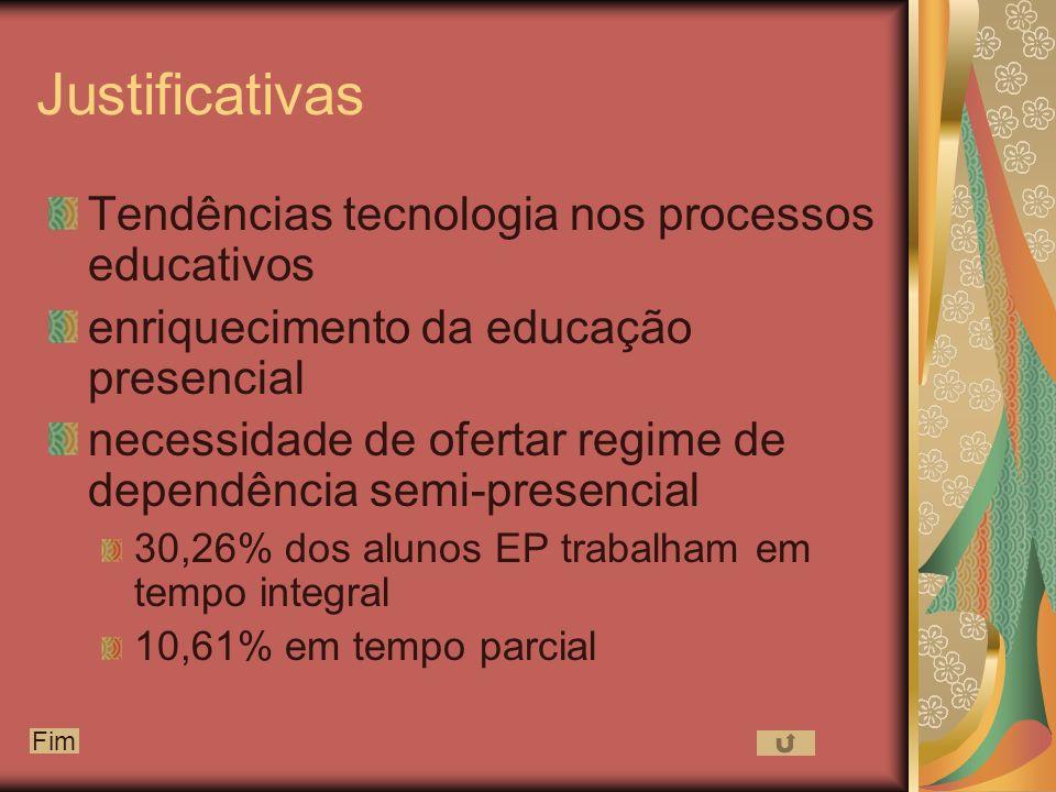 Justificativas Tendências tecnologia nos processos educativos enriquecimento da educação presencial necessidade de ofertar regime de dependência semi-presencial 30,26% dos alunos EP trabalham em tempo integral 10,61% em tempo parcial Fim
