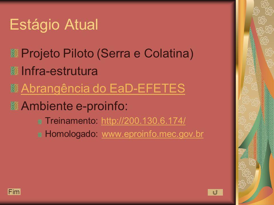 Estágio Atual Projeto Piloto (Serra e Colatina) Infra-estrutura Abrangência do EaD-EFETES Ambiente e-proinfo: Treinamento: http://200.130.6.174/http://200.130.6.174/ Homologado: www.eproinfo.mec.gov.brwww.eproinfo.mec.gov.br Fim
