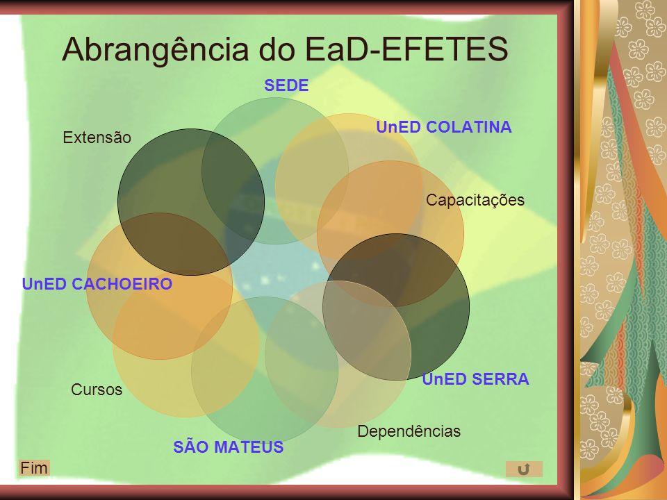 Abrangência do EaD-EFETES SEDE UnED COLATINA Capacitações UnED SERRADependências SÃO MATEUS Cursos Fim