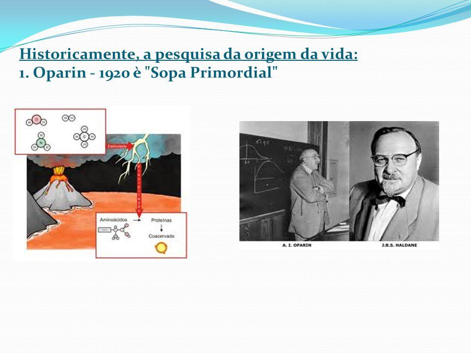 Historicamente, a pesquisa da origem da vida: 1. Oparin - 1920 è