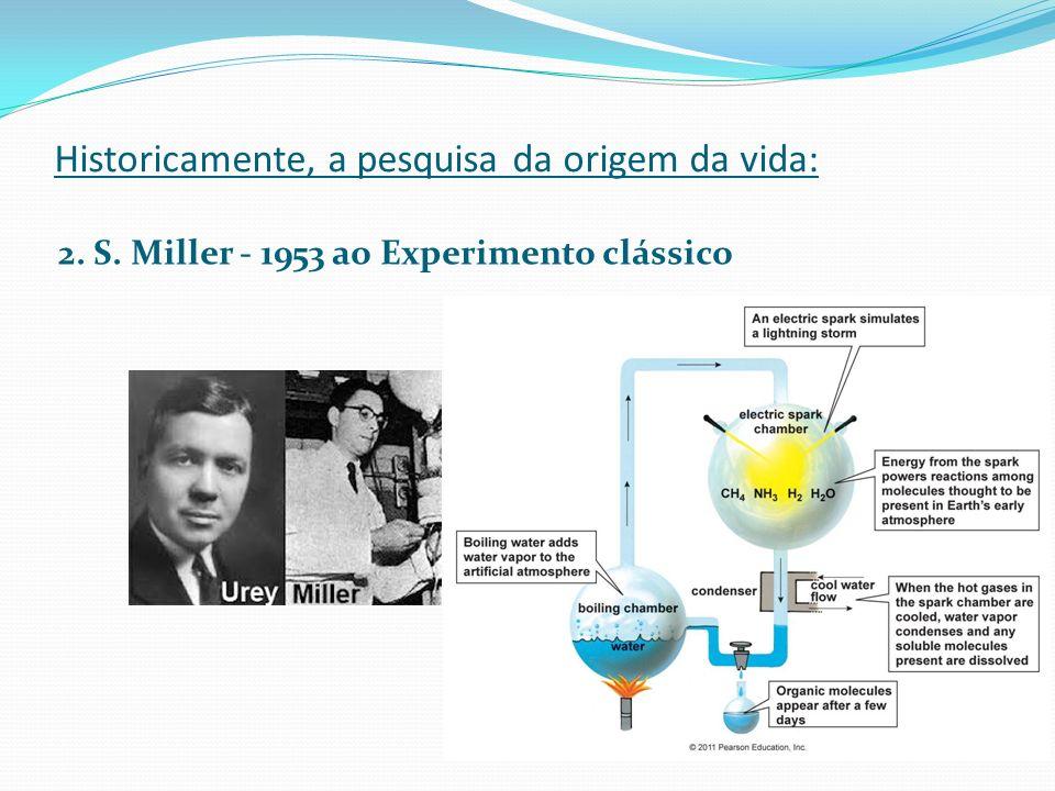 Historicamente, a pesquisa da origem da vida: 2. S. Miller - 1953 ao Experimento clássico