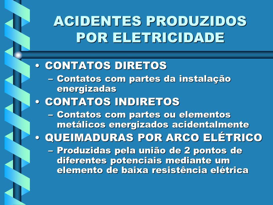 NORMAS GERAIS DE SEGURANÇA FORMAÇÃO E AUTORIZAÇÃO PARA MANIPULAÇÃO DE INSTALAÇÕES ELÉTRICAS (PAINÉIS ELÉTRICOS, QUADROS DE DISTRIBUIÇÃO, ACIONAMENTO DE MOTORES, DE TRANSFORMADORES, MÁQUINAS EM GERAL, ETC.)FORMAÇÃO E AUTORIZAÇÃO PARA MANIPULAÇÃO DE INSTALAÇÕES ELÉTRICAS (PAINÉIS ELÉTRICOS, QUADROS DE DISTRIBUIÇÃO, ACIONAMENTO DE MOTORES, DE TRANSFORMADORES, MÁQUINAS EM GERAL, ETC.) FRENTE ANOMALÍA – COMUNICAR O SUPERIORFRENTE ANOMALÍA – COMUNICAR O SUPERIOR RESPEITAR ÀS SINALIZAÇÕESRESPEITAR ÀS SINALIZAÇÕES EFETUAR MANUTENÇÃO PREVENTIVA EM EQUIPAMENTOS DE ACORDO COM SUA UTILIZAÇÃOEFETUAR MANUTENÇÃO PREVENTIVA EM EQUIPAMENTOS DE ACORDO COM SUA UTILIZAÇÃO Todo equipamento de trabalho com tensão superior a 24 V sem duplo isolamento deve estar aterrado e protegido por interruptor diferencial ou outra proteção de acordo com o Regulamento Eletrotécnico de baixa tensão MIE BT 021.