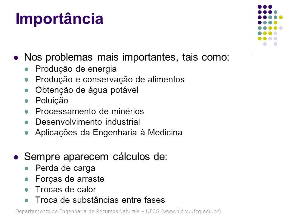 Departamento de Engenharia de Recursos Naturais – UFCG (www.hidro.ufcg.edu.br) Importância Nos problemas mais importantes, tais como: Produção de ener