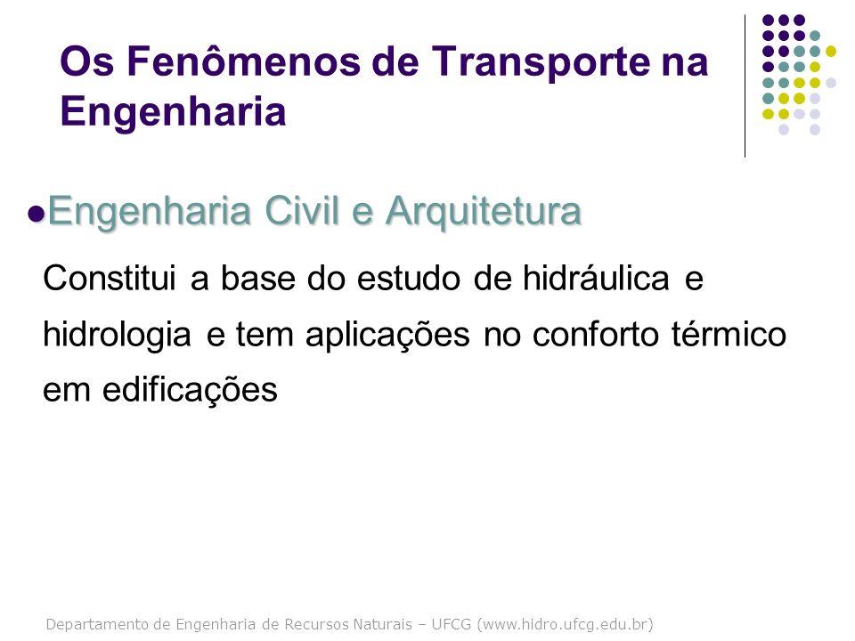 Departamento de Engenharia de Recursos Naturais – UFCG (www.hidro.ufcg.edu.br) Os Fenômenos de Transporte na Engenharia Engenharia Civil e Arquitetura