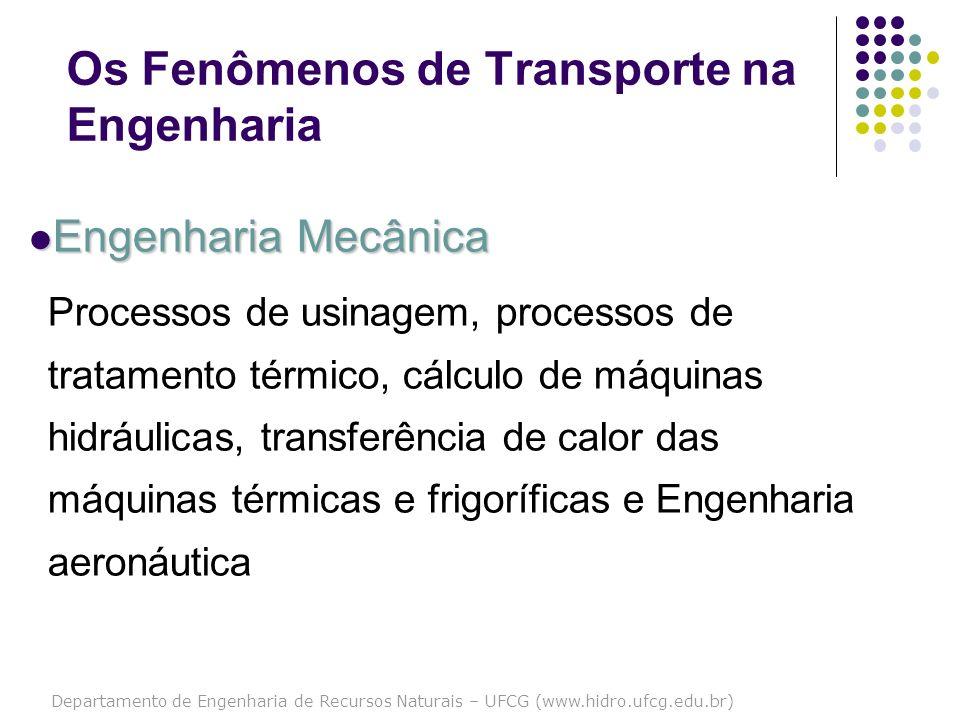 Departamento de Engenharia de Recursos Naturais – UFCG (www.hidro.ufcg.edu.br) Os Fenômenos de Transporte na Engenharia Engenharia Mecânica Engenharia