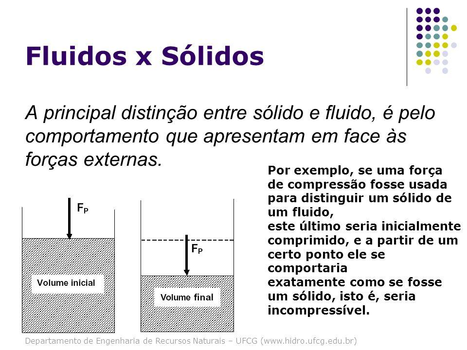 Departamento de Engenharia de Recursos Naturais – UFCG (www.hidro.ufcg.edu.br) Fluidos x Sólidos A principal distinção entre sólido e fluido, é pelo c