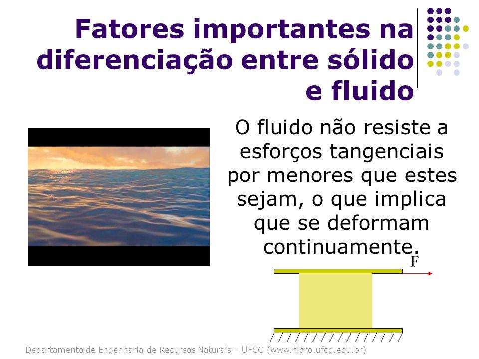 Departamento de Engenharia de Recursos Naturais – UFCG (www.hidro.ufcg.edu.br) Fatores importantes na diferenciação entre sólido e fluido O fluido não