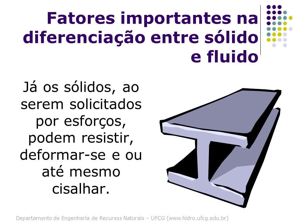Departamento de Engenharia de Recursos Naturais – UFCG (www.hidro.ufcg.edu.br) Já os sólidos, ao serem solicitados por esforços, podem resistir, defor