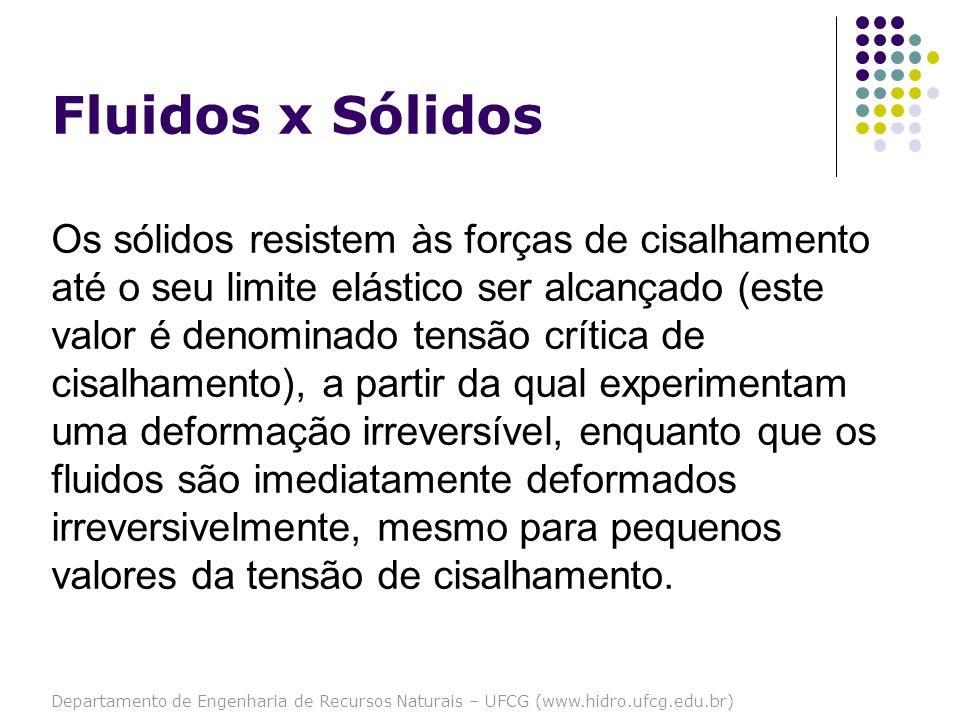 Departamento de Engenharia de Recursos Naturais – UFCG (www.hidro.ufcg.edu.br) Fluidos x Sólidos Os sólidos resistem às forças de cisalhamento até o s