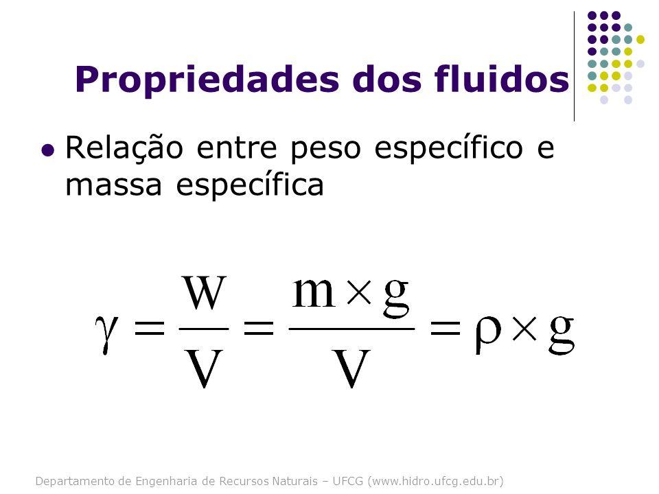 Departamento de Engenharia de Recursos Naturais – UFCG (www.hidro.ufcg.edu.br) Propriedades dos fluidos Relação entre peso específico e massa específi