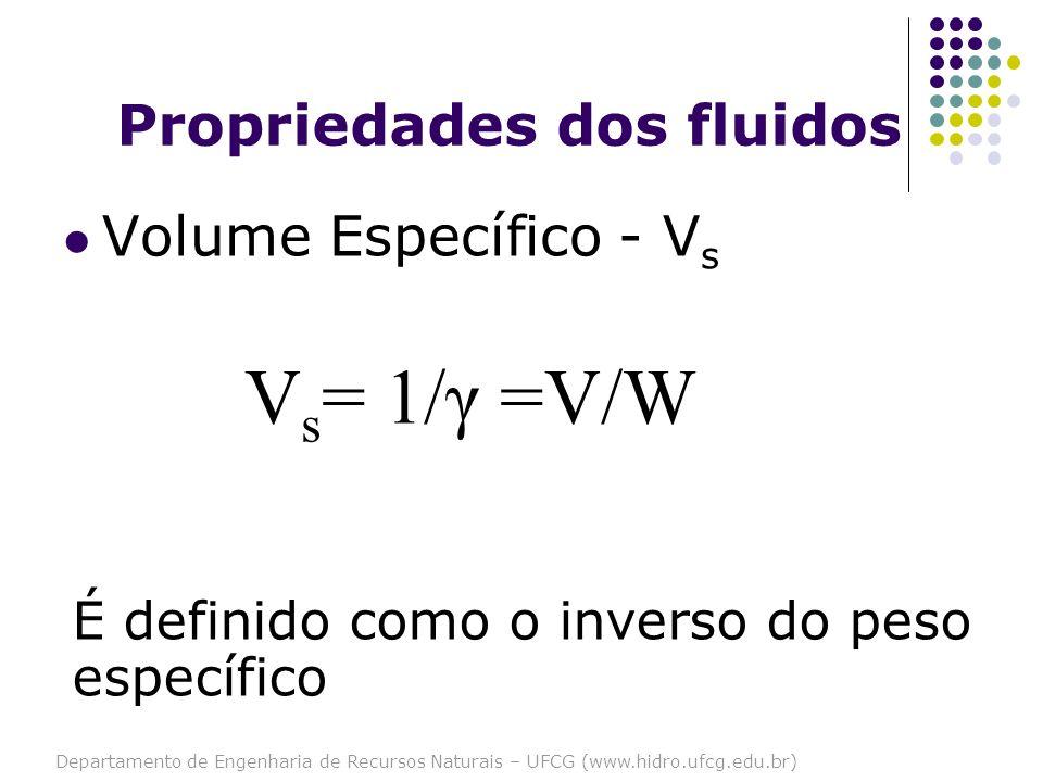 Departamento de Engenharia de Recursos Naturais – UFCG (www.hidro.ufcg.edu.br) Propriedades dos fluidos Volume Específico - V s V s = 1/γ =V/W É defin