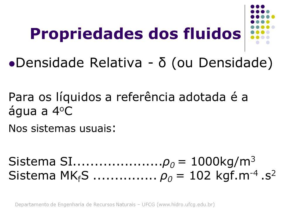 Departamento de Engenharia de Recursos Naturais – UFCG (www.hidro.ufcg.edu.br) Propriedades dos fluidos Densidade Relativa - δ (ou Densidade) Para os