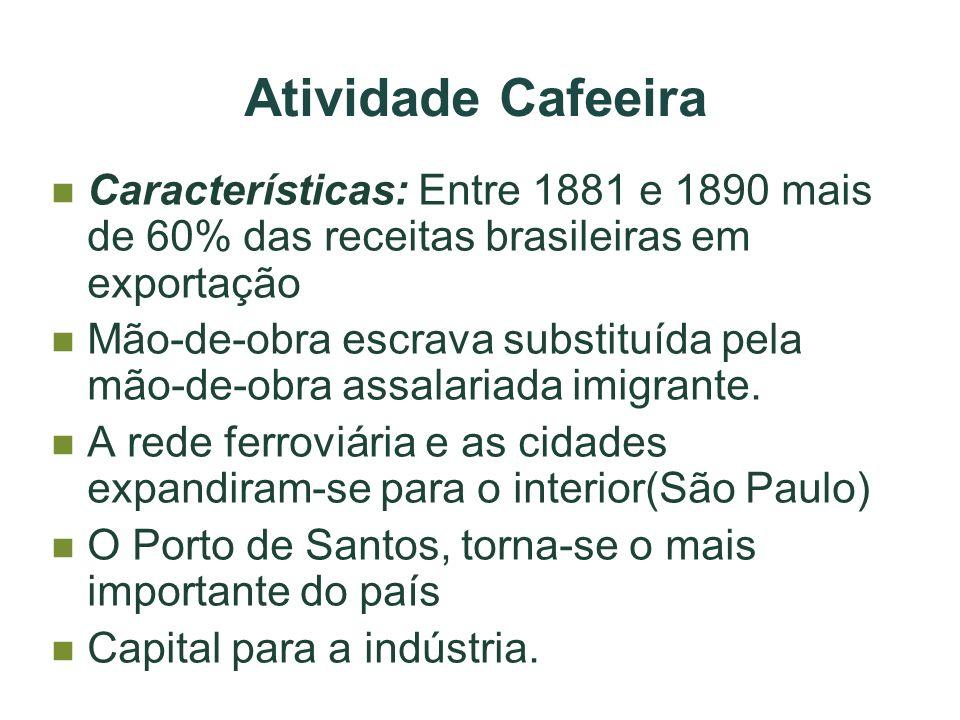 Atividade Cafeeira Características: Entre 1881 e 1890 mais de 60% das receitas brasileiras em exportação Mão-de-obra escrava substituída pela mão-de-o