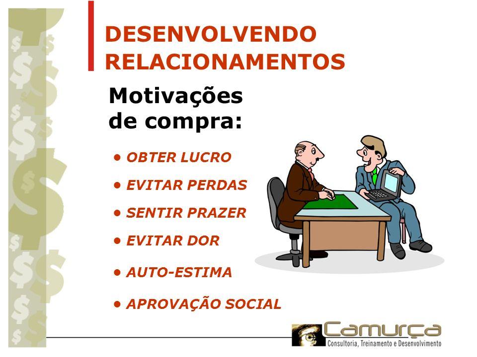 OBTER LUCRO Motivações de compra: DESENVOLVENDO RELACIONAMENTOS EVITAR PERDAS SENTIR PRAZER EVITAR DOR AUTO-ESTIMA APROVAÇÃO SOCIAL