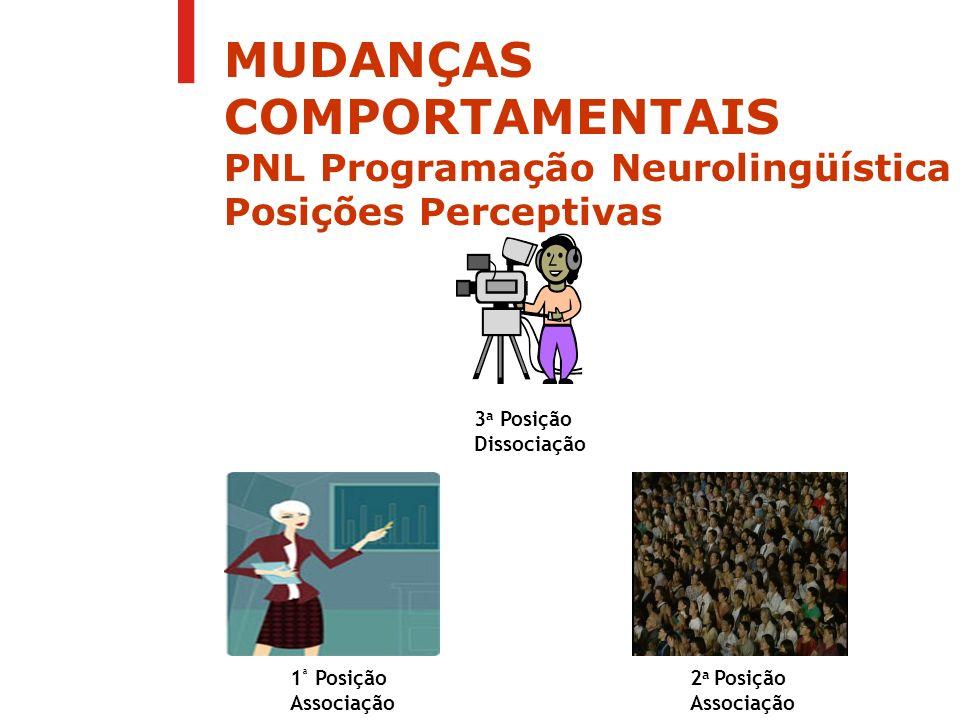 PROCESSO DE COMUNICAÇÃO Segundo a Programação Neurolingüístca – PLN: A comunicação é redundância.