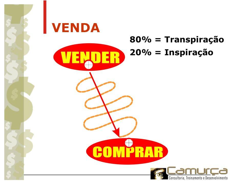 VENDA 80% = Transpiração 20% = Inspiração