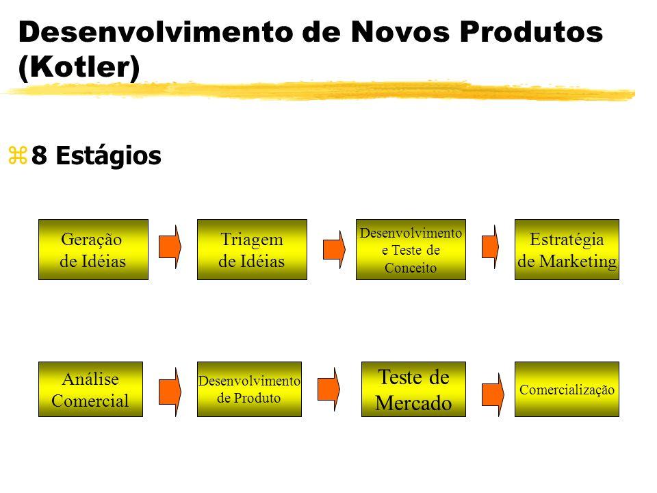 Parte I - Oportunidade zPara que serve o Plano de Marketing.