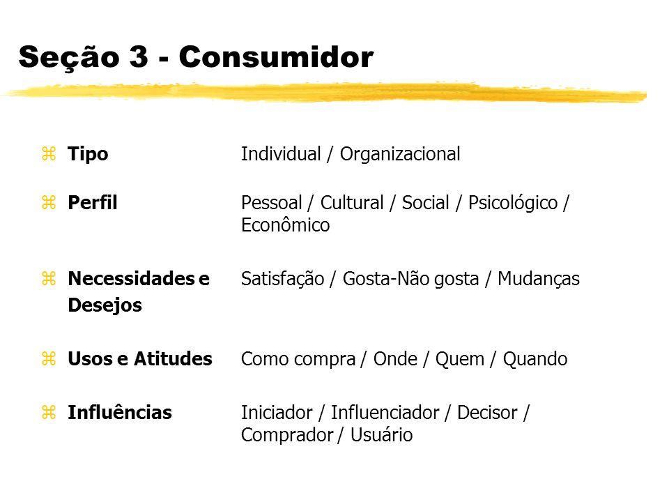 Processo de Compra Produtos de Consumo Fases do Processo de Compra de Produtos de Consumo Próprio sem Fins Industriais NecessidadeInformações Avaliação Decisão Pós-Compra