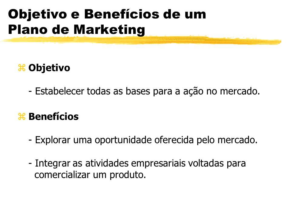 Roteiro do Plano de Marketing z4 Partes / 13 Seções Oportunidade Situação Objetivos Marketing Estratégico Marketing Tático Ação e Controle Consumidor Mercado Aspectos Legais Posicionamento Produto Preço Promoção Ponto Resultados Financeiros Análise de Equilíbrio Programação
