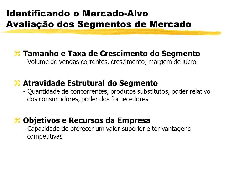 Identificando o Mercado-Alvo Estratégias de Abordagem do Mercado zAbordagem Única de Mercado - 4Ps para todo o mercado Ex.: Coca-Cola (no início) zMarketing Diferenciado Abordagem de Mercado Segmentado Concentrado - 4Ps para um grupo específico Ex.: BMW Abordagem de Mercado Segmentado Diferenciado - 4Ps específicos para segmentos específicos Ex.: Coca-Cola (hoje) - lata, light, família, cherry