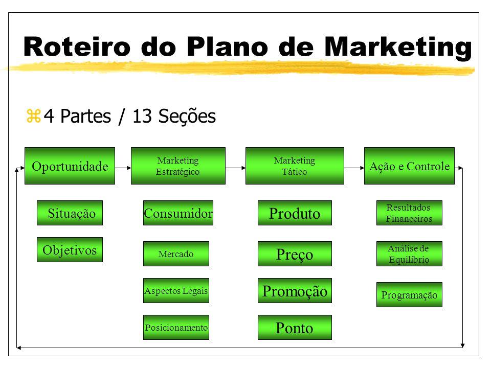 Modelos de Marketing zExistem vários modelos voltados para facilitar a compreensão dos enter-relacionamentos entre elementos de marketing e o ambiente.