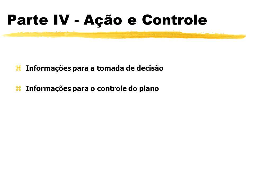 Seção 11 - Resultados Financeiros I.