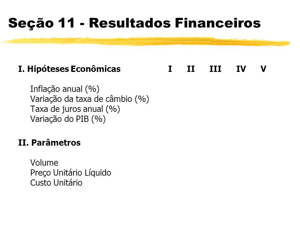 Resultados Financeiros III.