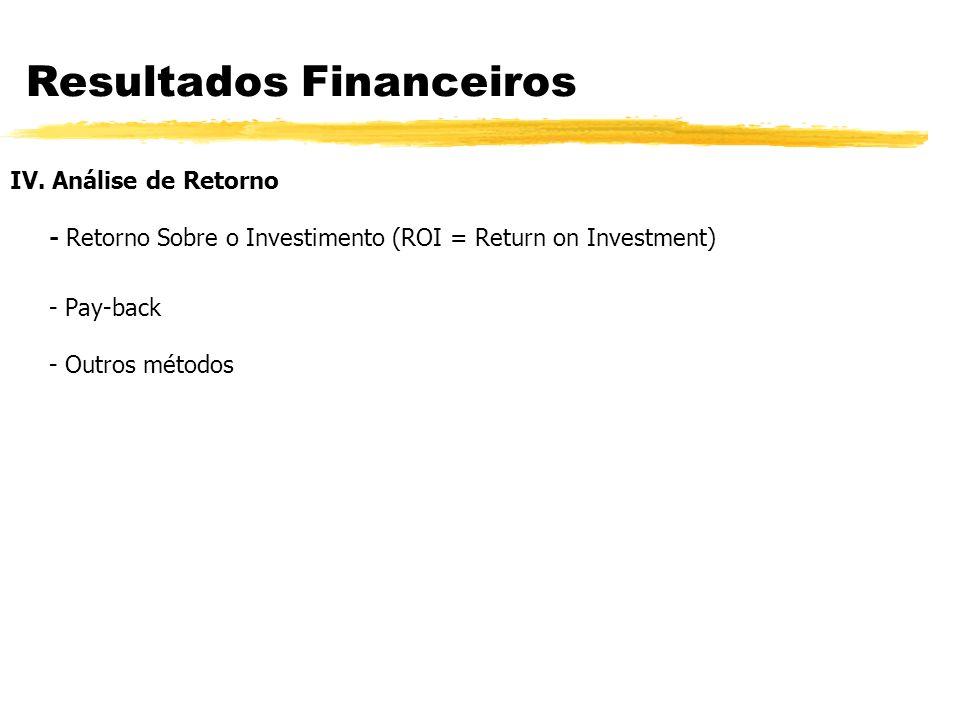 Seção 12 - Análise de Equilíbrio zSíntese do Plano de Marketing Pontos FortesPontos Fracos OportunidadesAmeaças Empresa Mercado