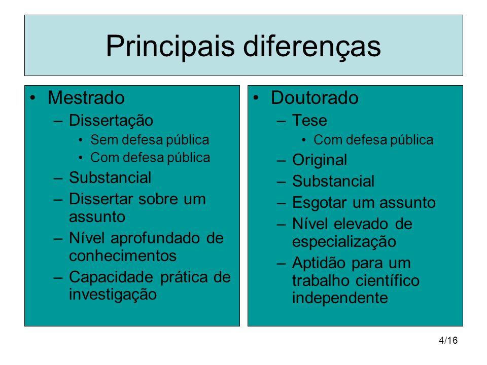 4/16 Principais diferenças Mestrado –Dissertação Sem defesa pública Com defesa pública –Substancial –Dissertar sobre um assunto –Nível aprofundado de