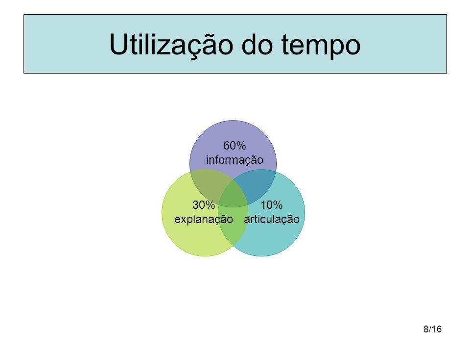 8/16 Utilização do tempo 60% informação 10% articulação 30% explanação