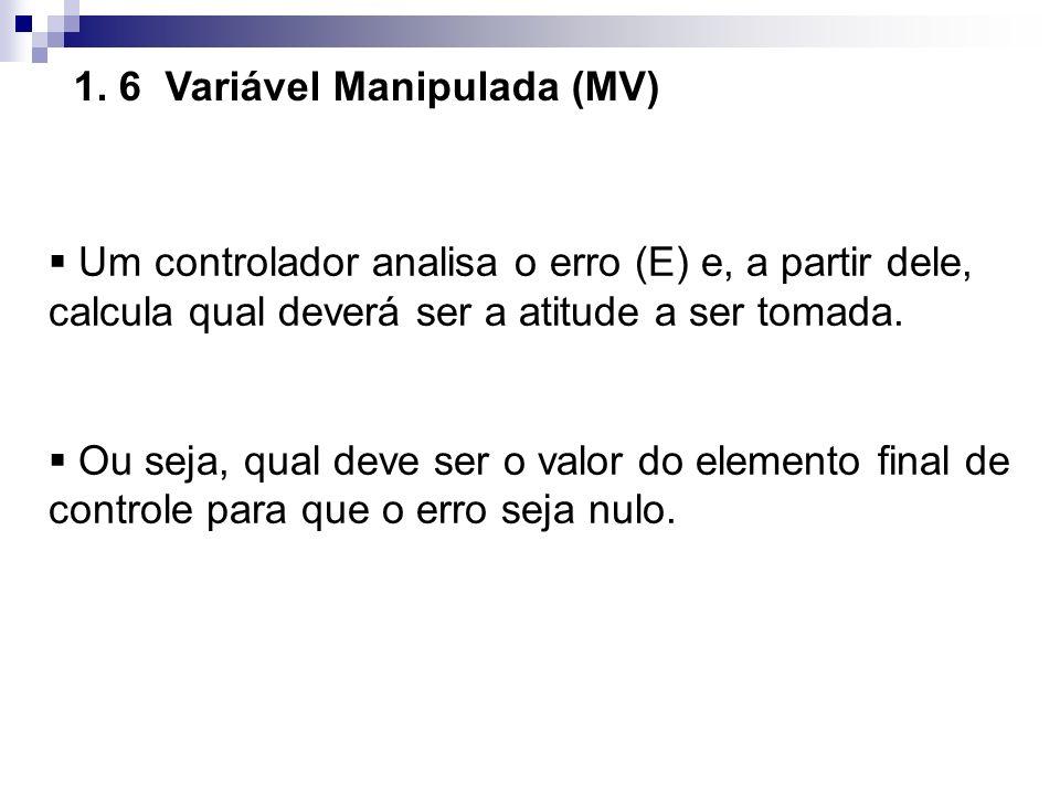 1. 6 Variável Manipulada (MV) Um controlador analisa o erro (E) e, a partir dele, calcula qual deverá ser a atitude a ser tomada. Ou seja, qual deve s