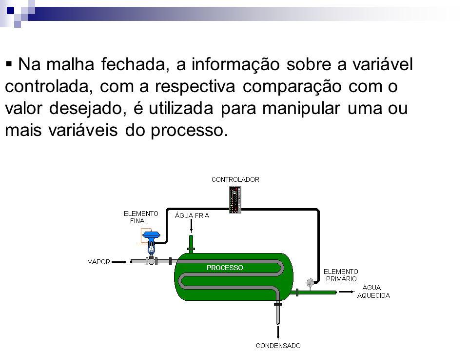 Na malha fechada, a informação sobre a variável controlada, com a respectiva comparação com o valor desejado, é utilizada para manipular uma ou mais v