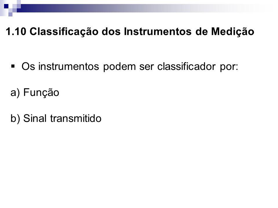 1.10 Classificação dos Instrumentos de Medição Os instrumentos podem ser classificador por: a) Função b) Sinal transmitido