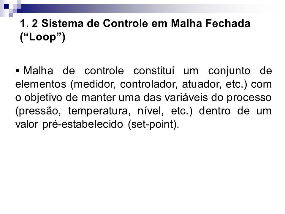 1. 2 Sistema de Controle em Malha Fechada (Loop) Malha de controle constitui um conjunto de elementos (medidor, controlador, atuador, etc.) com o obje