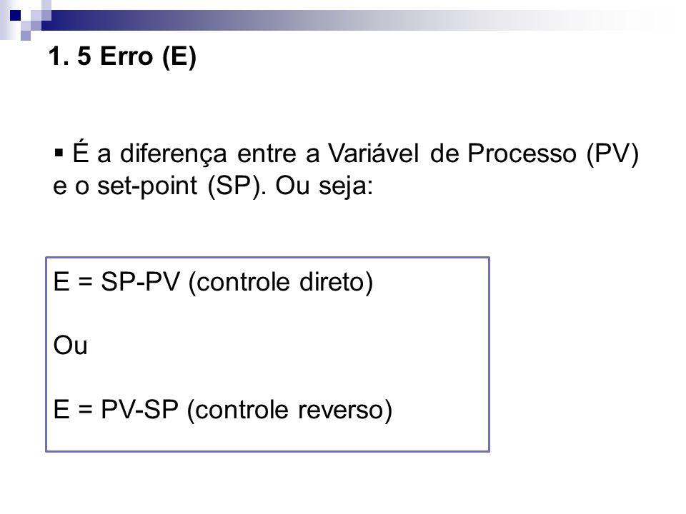 1. 5 Erro (E) É a diferença entre a Variável de Processo (PV) e o set-point (SP). Ou seja: E = SP-PV (controle direto) Ou E = PV-SP (controle reverso)