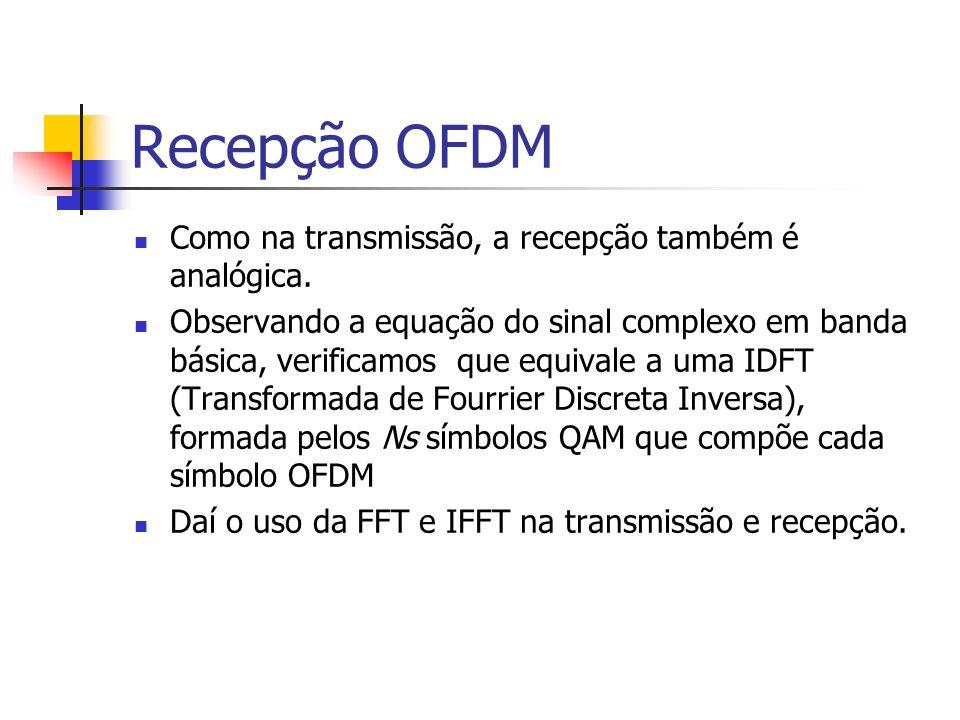 Recepção OFDM Como na transmissão, a recepção também é analógica. Observando a equação do sinal complexo em banda básica, verificamos que equivale a u