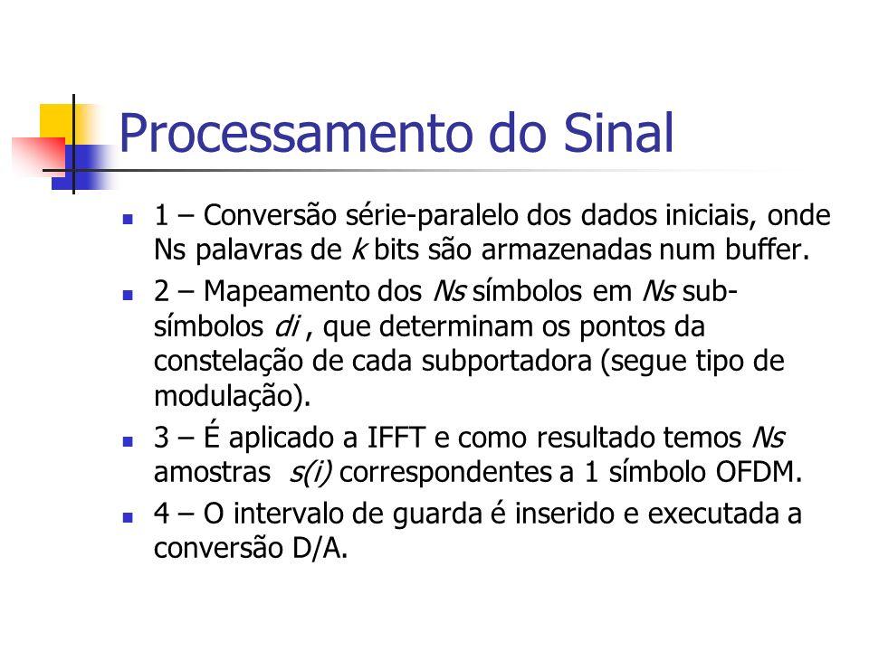 Processamento do Sinal 1 – Conversão série-paralelo dos dados iniciais, onde Ns palavras de k bits são armazenadas num buffer. 2 – Mapeamento dos Ns s