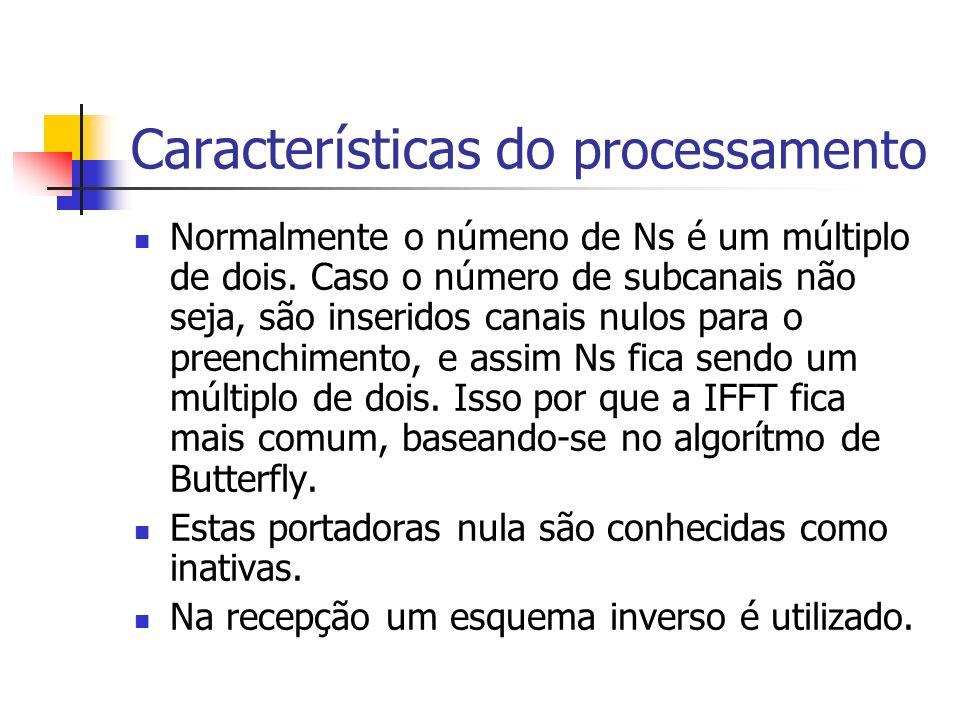 Características do processamento Normalmente o númeno de Ns é um múltiplo de dois. Caso o número de subcanais não seja, são inseridos canais nulos par