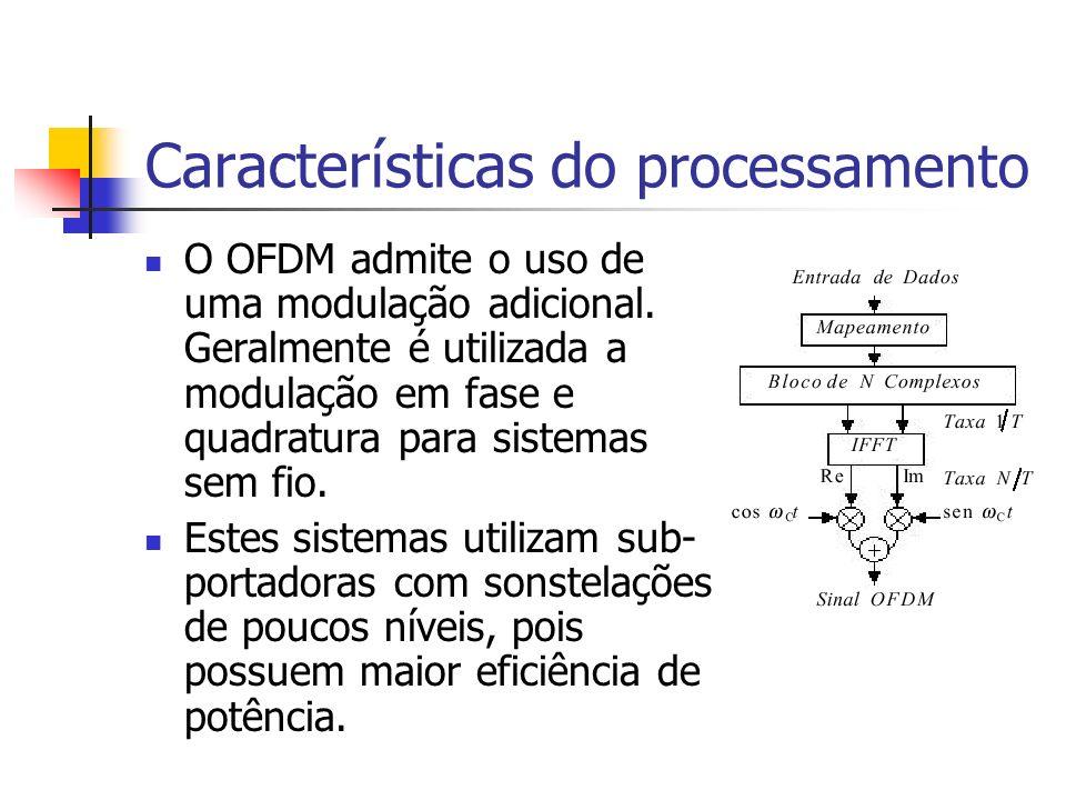 Características do processamento O OFDM admite o uso de uma modulação adicional. Geralmente é utilizada a modulação em fase e quadratura para sistemas