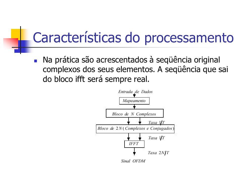 Características do processamento Na prática são acrescentados à seqüência original complexos dos seus elementos. A seqüência que sai do bloco ifft ser