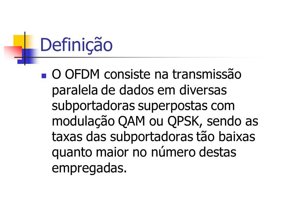Definição O OFDM consiste na transmissão paralela de dados em diversas subportadoras superpostas com modulação QAM ou QPSK, sendo as taxas das subport